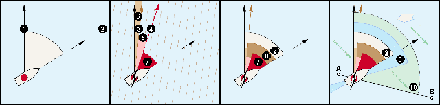 Course_and_Bearing_Navigation